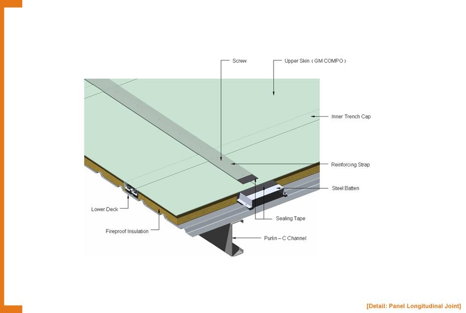 Zinc Panel Section : Detail panel longitudinal joint